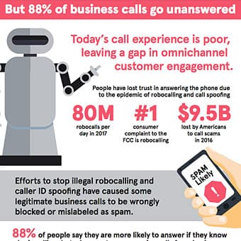 screenshot of robocalling infographic