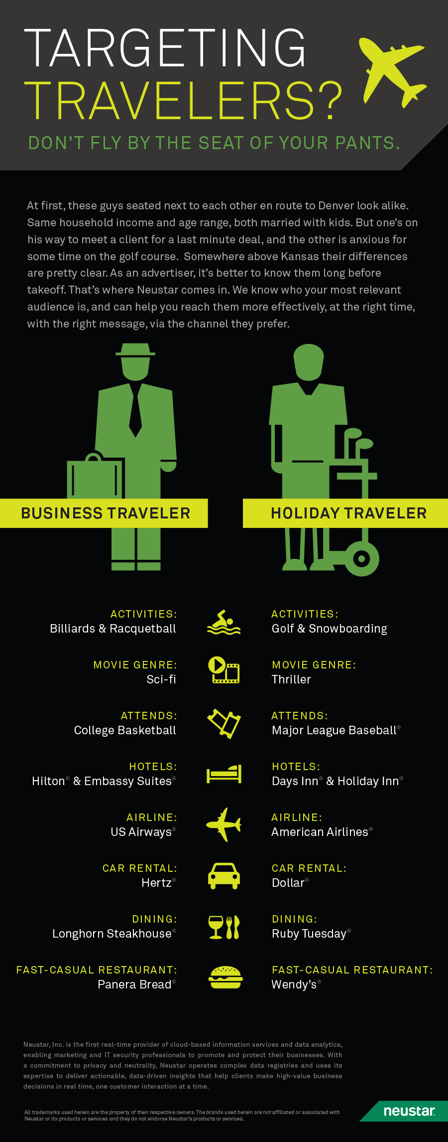 Audience Targeting Travelers Infographic